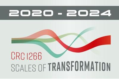 CRC1266